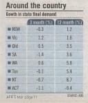 December Quarter Growth Figures