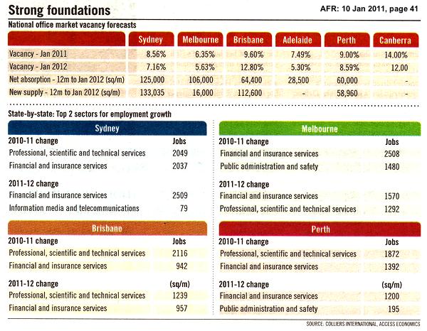 Mining tax australia 2011