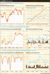 Improved-Economy