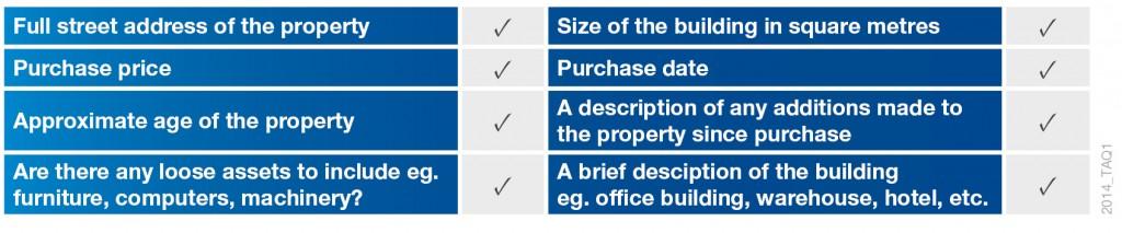 Depreciation-checklist-3