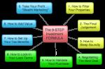 The-9-Step-Formula