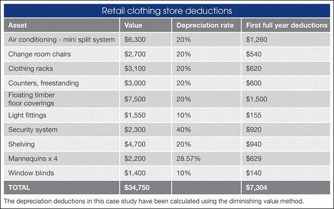 business-deductions